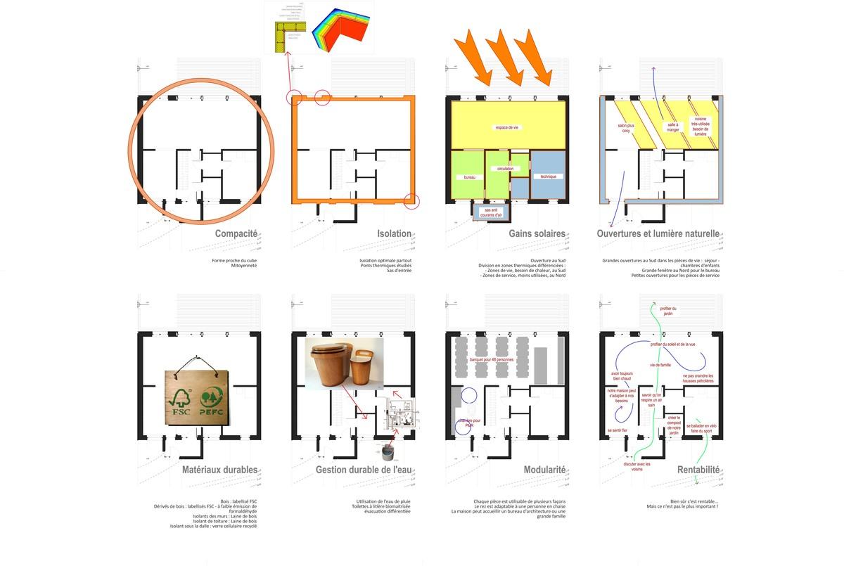 Cout construction maison neuve belgique maison moderne for Cout installation electrique maison neuve
