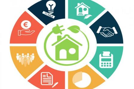 Energy efficiency toolbox for buildings is ready to use