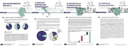 The new factsheets by RenOnBill give an overview on the residential building sector in Germany, Italy, Lithuania and Spain