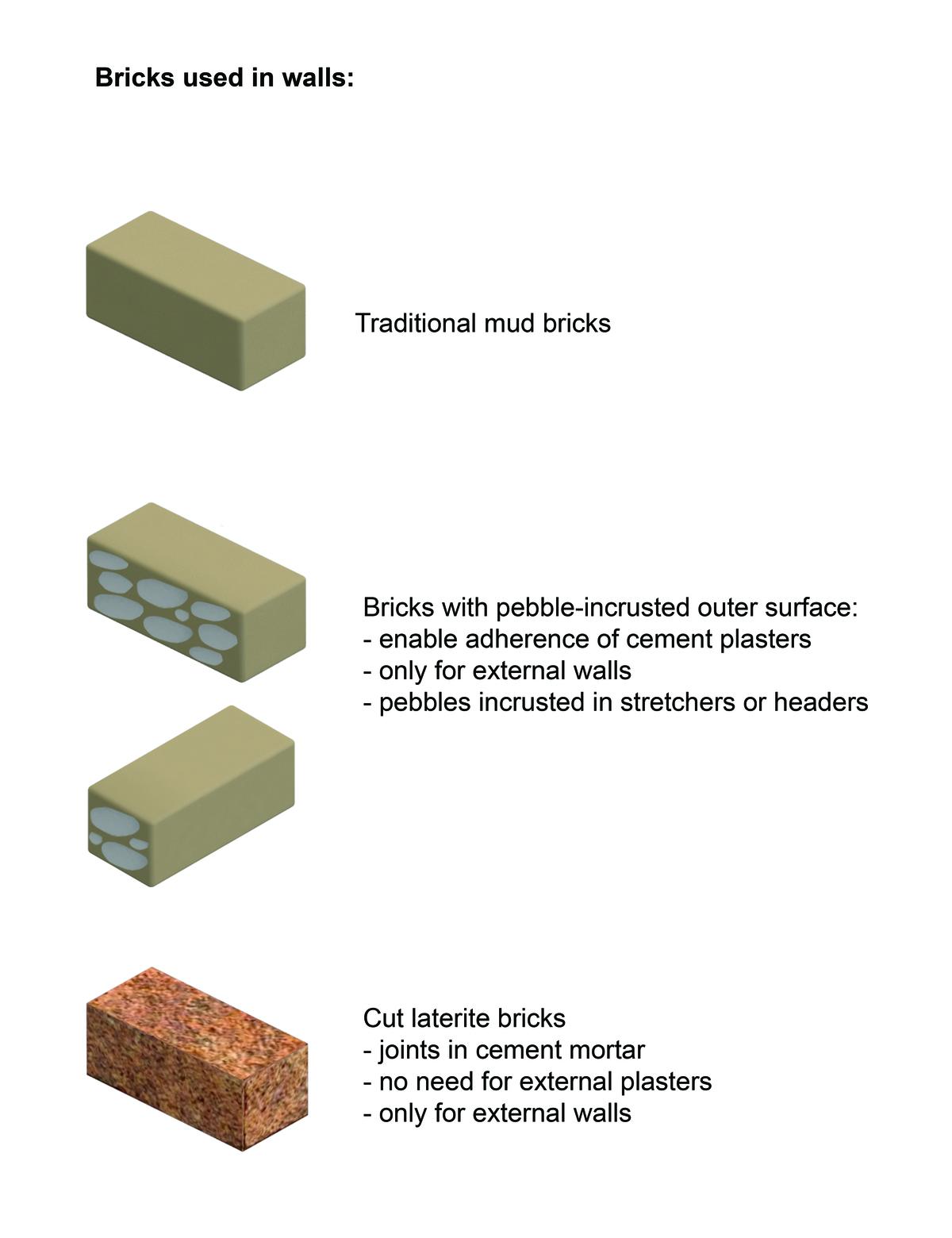 Maison des Yvelines - Nubian Vault - Construction21
