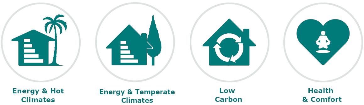 catégories bâtiment durable green solutions awards
