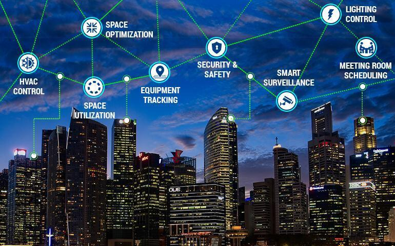 A Smart Transformation for the Building Industry
