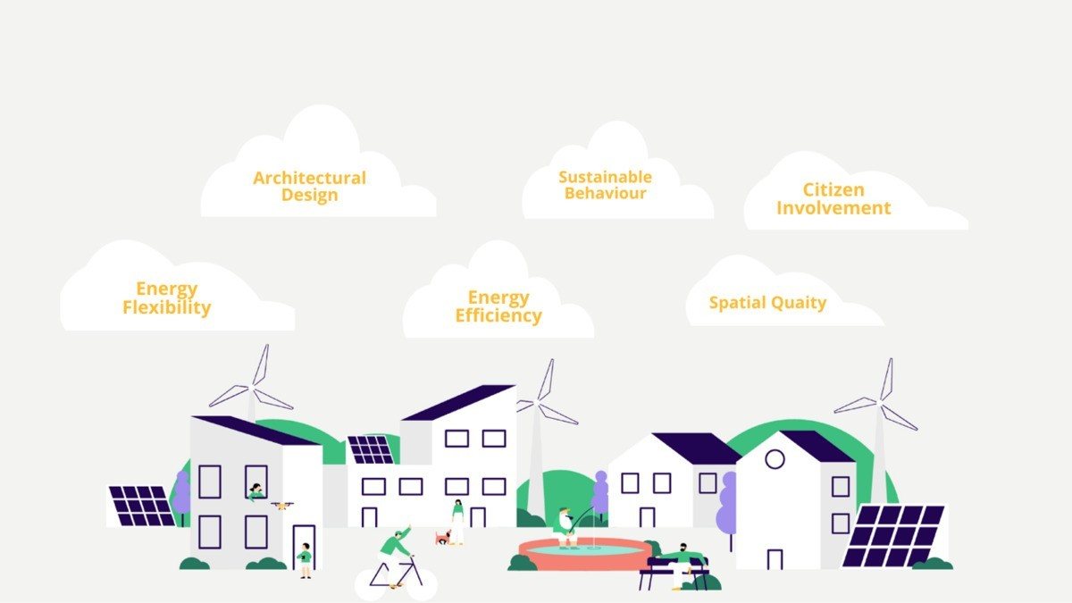 6 lessons learned about social performance in Sustainable Plus Energy Neighbourhoods (SPEN). What to consider when designing indicators for social sustainability?