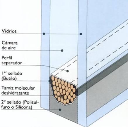 Vivienda en cari ena construction21 for Ventanas de aluminio doble vidrio argentina