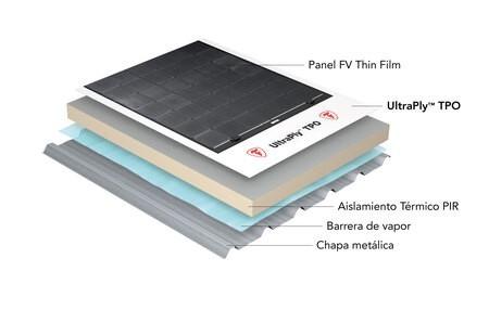 Sistema de integración Fotovoltaica ultra ligera en cubierta