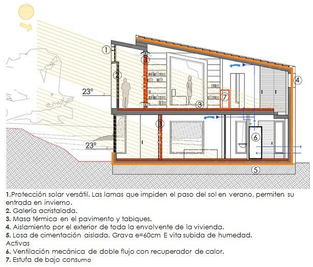 Casa pasiva entreencinas construction21 for Coste construccion vivienda unifamiliar