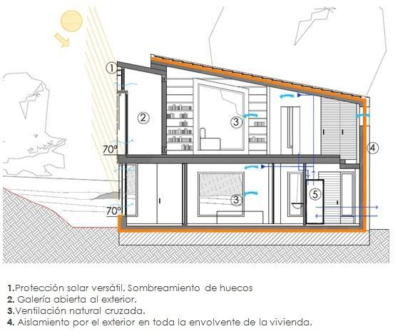 Casa pasiva entreencinas construction21 - Sistemas de calefaccion para viviendas unifamiliares ...