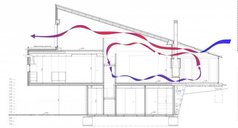 Vivienda con contenedores mar timos construction21 for Coste construccion vivienda unifamiliar