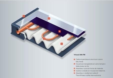 Capteurs solaires plan Vitosol