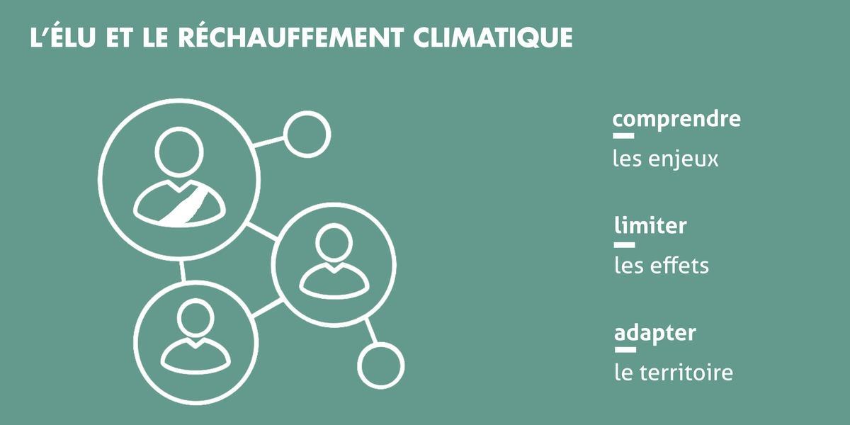 [APPEL A CANDIDATURE] - L'élu et le réchauffement climatique