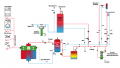 Biofluides ERS, Energy Recycling System