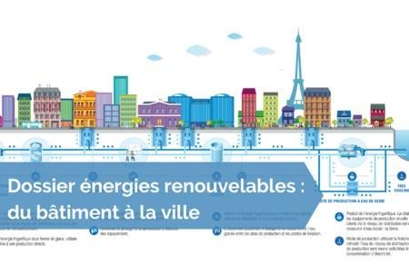 [Dossier énergies renouvelables] #8 - Rafraîchir durablement nos villes grâce aux énergies locales