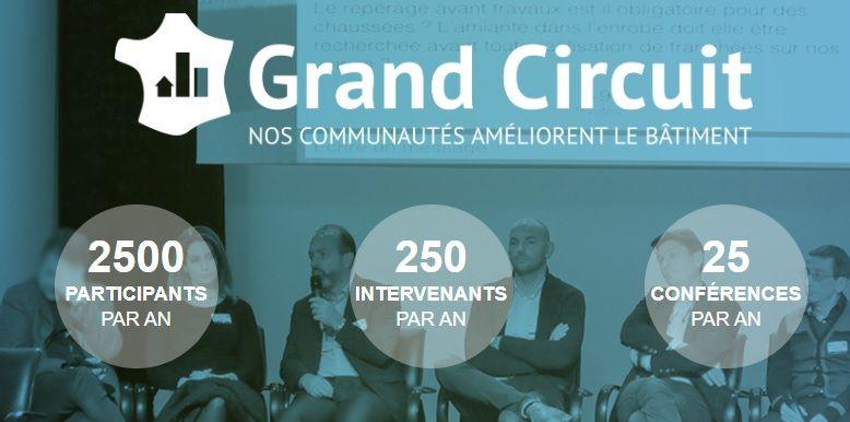 Grand Circuit 2020