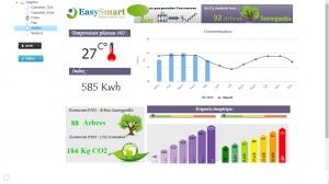 EasySmart Vision